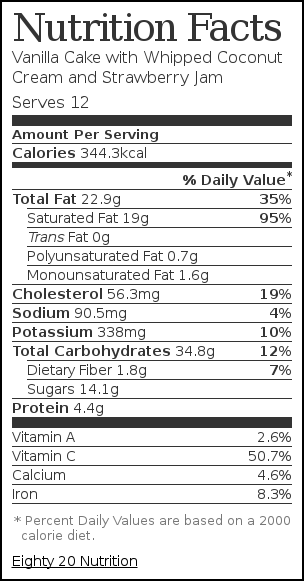 Nutrition label for Vanilla Cake with Whipped Cream and Strawberry Jam