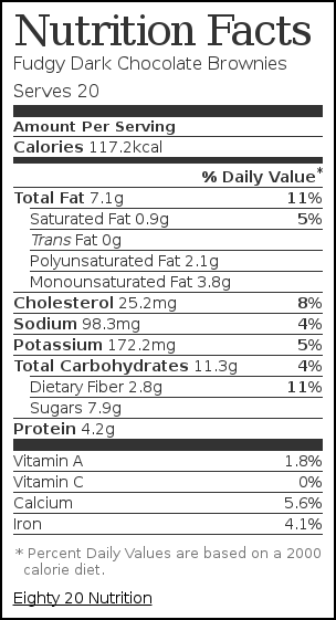 Nutrition label for Fudgy Dark Chocolate Brownies