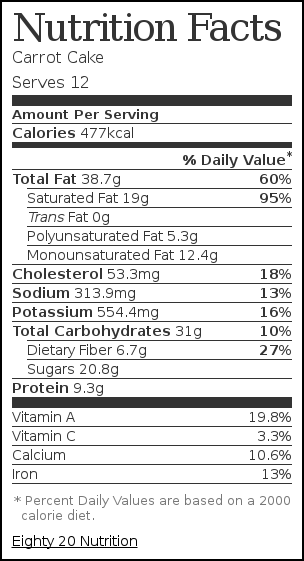 Nutrition label for Carrot Cake