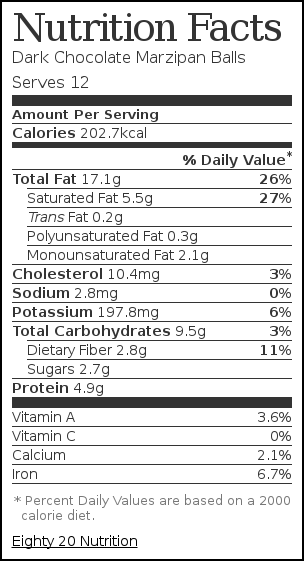 Nutrition label for Dark Chocolate Marzipan Balls