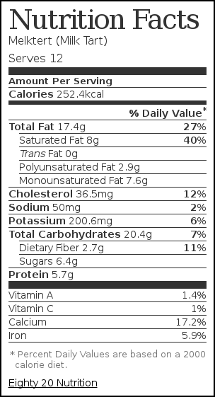 Nutrition label for Melktert (Milk Tart)