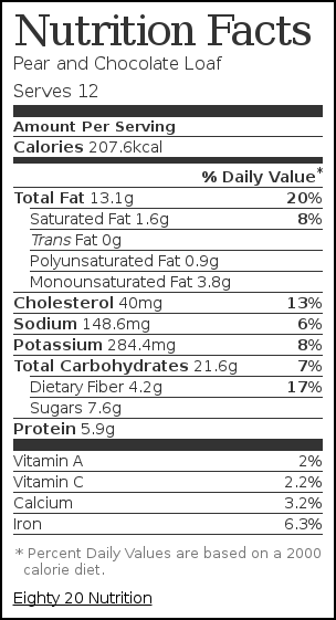 Nutrition label for Pear and Chocolate Loaf