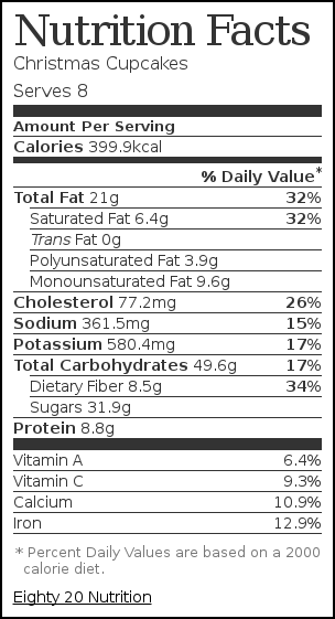 Nutrition label for Christmas Cupcakes